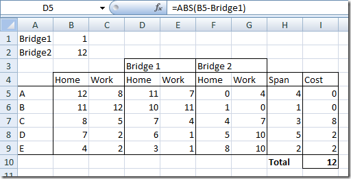 More What-If analysis with Excel Data Table ·