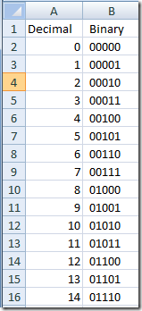 BinaryRepresentation