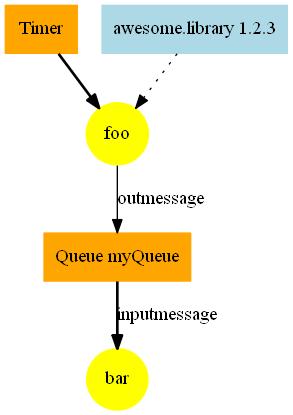 Azure Function App Diagram