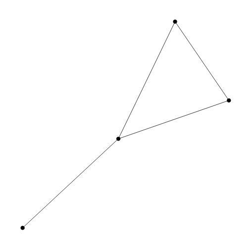 Resulting Spring Embedder Graph Layout